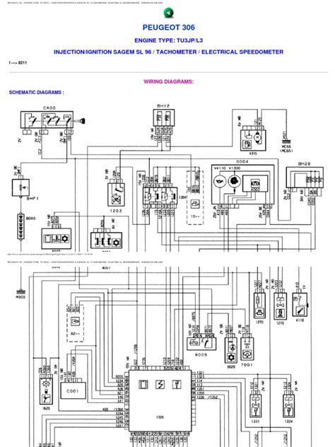 peugeot wiring diagrams blurts me