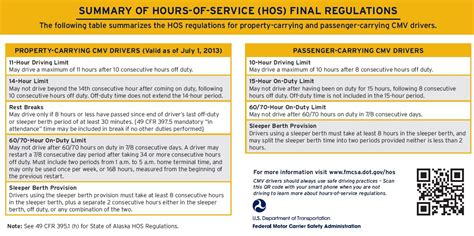 service laws new hours of service to take effect july 1 interstate