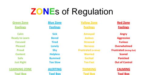 google images zones of regulation opes school counseling department smore newsletters