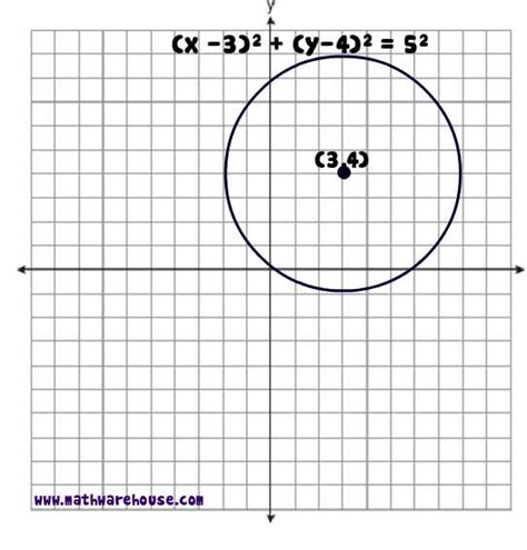 Equations Of Circles Worksheet by Equation Of Circle Worksheet Pdf Free Worksheet With