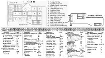 bmw e46 fuse box diagram newhairstylesformen2014