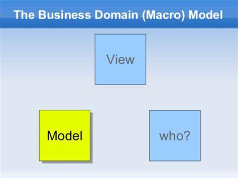 mvvm pattern java exle design patterns in zk java mvvm as model view binder