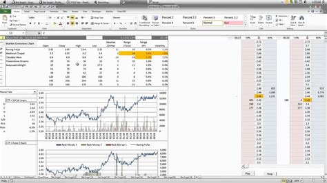 betfair trading data capture and trading analysis
