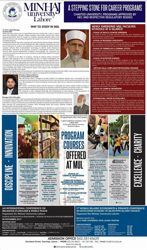Scope Of Mba After Mbbs by Global Executive Mba By Minhaj Mul 2018