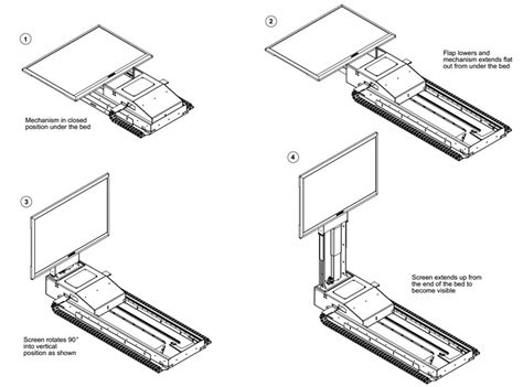bed tv lift mechanism