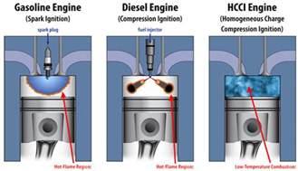 mazda introduces compression gasoline engine