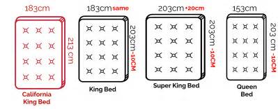Bed Sizes King Vs California King California King Bed California King Beds
