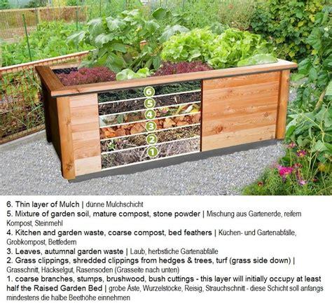 raised garden bed  setup hochbeet aufbau