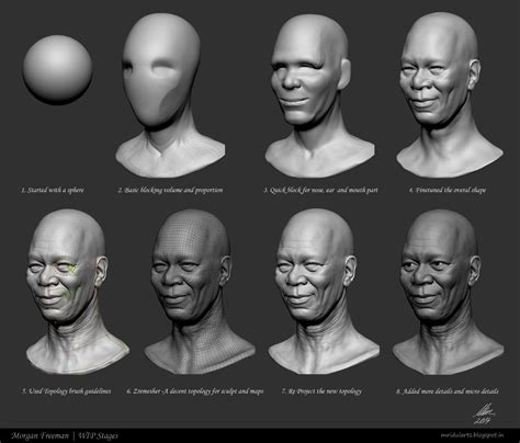 basic tutorial for zbrush mridul s sketchbook page 8 zbrush tutorials