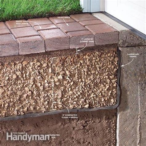 How To Fix A Sinking Driveway The Family Handyman How To Pave A Patio