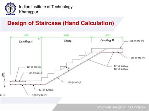 Reinforced Concrete Stairs Design Stlfamilylife