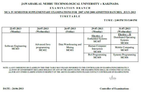Mba Results 2013 Jntu 4th Sem by Jntu Kakinada Mca Fourth Semester Supplementary Time Table