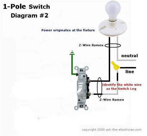 single pole switch wiring diagram controls the electricity to a light fixture the source is at