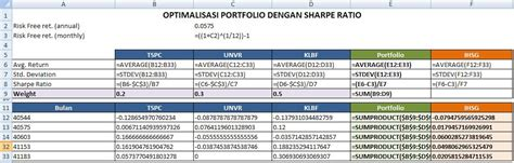 Portofolio Dgn Excel bagaimana cara mengoptimalkan komposisi portfolio pojok ide investasi