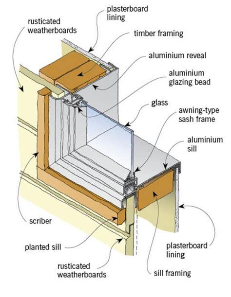 andersen sliding door seal replacement 80s era windows branz renovate
