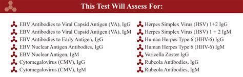 viral test comprehensive viral panel test drjockers