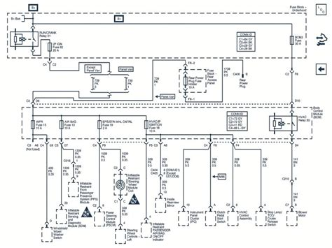 2003 avalanche wiring diagram stereo wiring diagram 2003 chevy avalanche wiring diagram with description