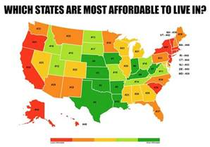 cheapest state these are the most affordable states in america