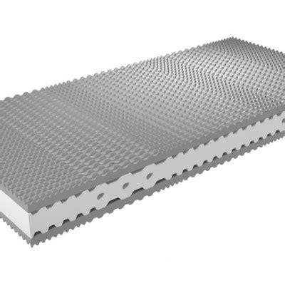 matratze xd350 ks matratzen bettenstudio sieker