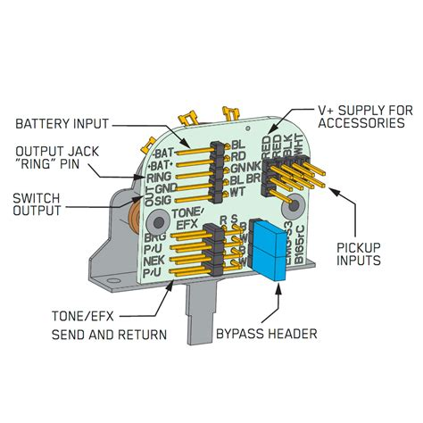 emg solderless 3 way switch wiring diagrams wiring diagrams