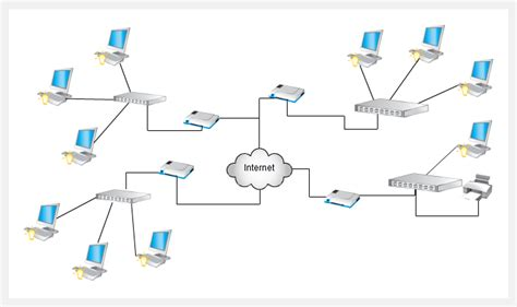 draw a network diagram network diagram software to quickly draw network diagrams