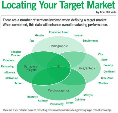 digital marketing research paper best 20 marketing pdf ideas on marketing