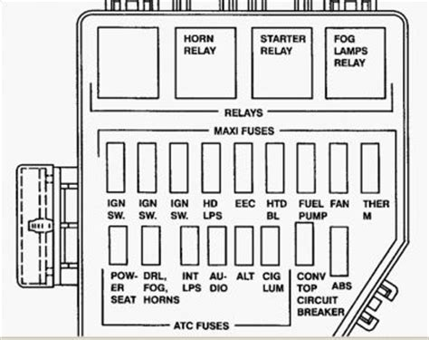mustang radiator fan not working 96 mustang fuse box diagram 27 wiring diagram images