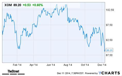 swing trade stock picks free swing trade stock picks 60 seconds binary options