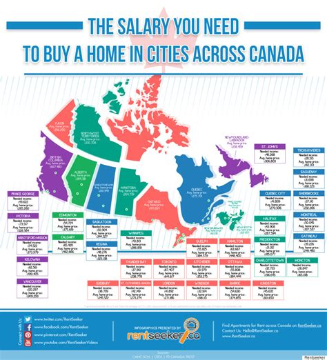 where can i buy a house canada s most expensive places to buy a home illustrated