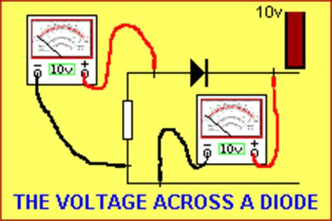 what is diode compensation all about diodes page64