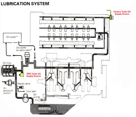 6 bolt 4g63 engine wiring diagrams wiring diagram schemes
