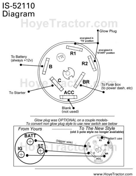 connect ignition switch hobbiesxstyle