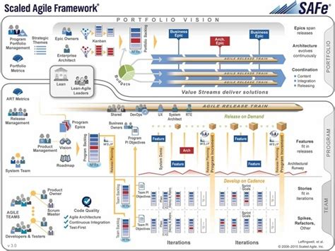 the nexus framework for scaling scrum continuously delivering an integrated product with scrum teams books what s the difference between the nexus framework and