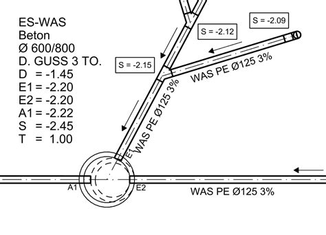 Beschriftung Leitungen by Allplan Add On Kanal Kanalisation