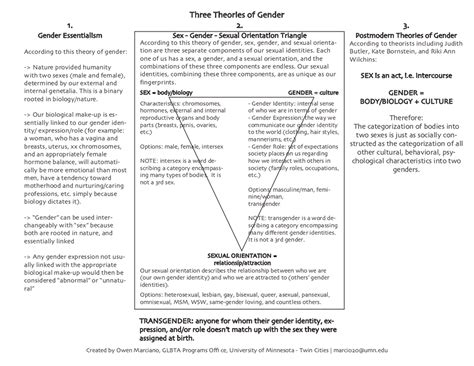 Difference Between Cross Dresser And what is the difference between transgender and