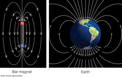 How Do The Northern Lights Work by How Do The Northern Lights Work Northern Lights A