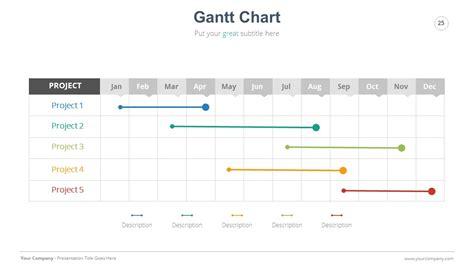 100 gantt chart keynote template by timeline ppt