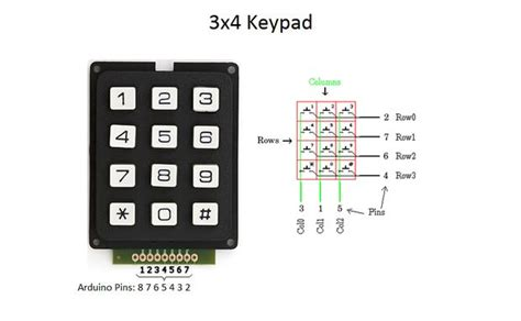 keyboard number tutorial how to use a keypad arduino tutorial