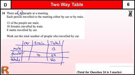 two way tables gcse maths foundation revision paper