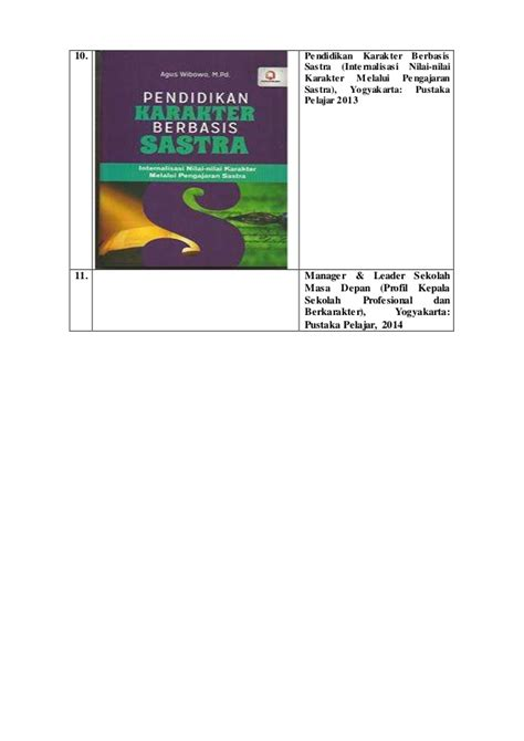 Menjadi Guru Berkarakter Agus Wibowo cover publikasi buku agus wibowo s pd i m pd