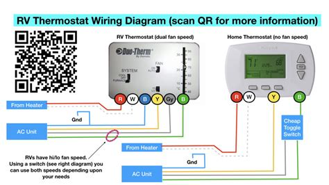 thermostat wiring color code rv thermostat the big thermostat info page 100 free