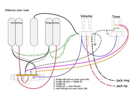hsh switch wiring diagram fender switch wiring