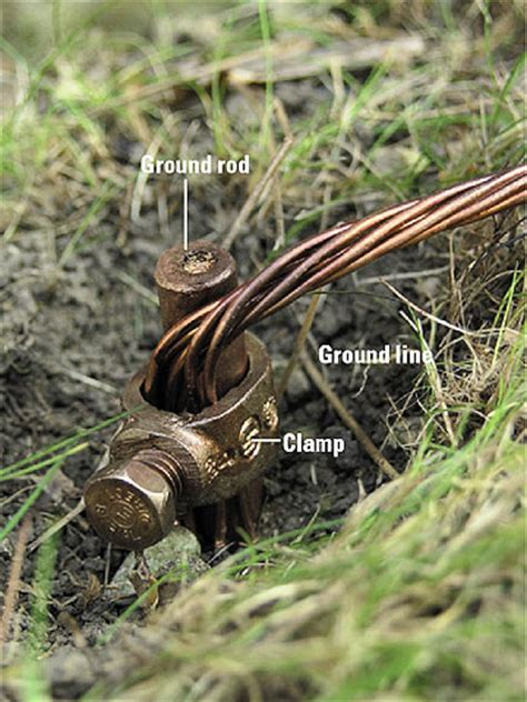 house ground wire the house ground your electrical system home residential wiring diy advice