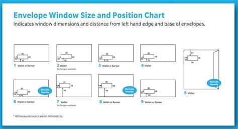 window measurement template envelopes bilton graphics