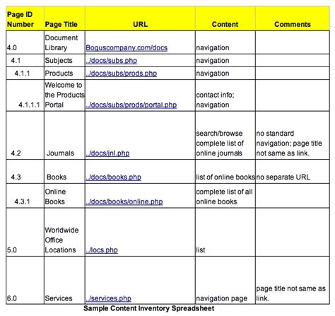 site analysis template content analysis heuristics