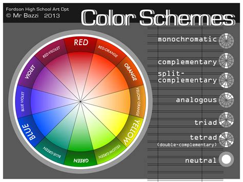color wheel schemes color schemes bazzi art