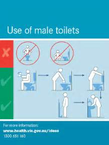 How To Use Western Toilet With Shower Toilet Usage In Picture Voices Inside My