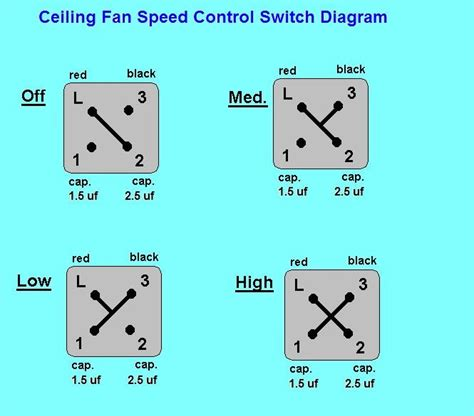 3 speed fan switch schematic ceiling fan speed switch wiring diagram
