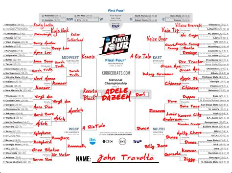 funny ncaa bracket names 2015 funny bracket names march madness 13 other famous people s