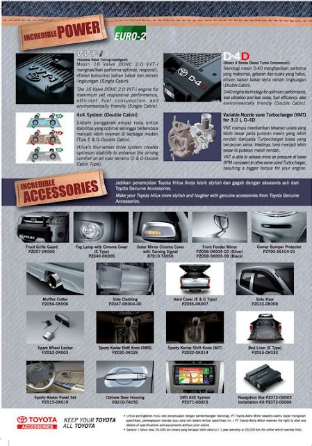 Karpet Honda Spacy mobimu mobimumobimu gmail newhairstylesformen2014